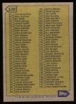 1987 Topps #128   Checklist 1 Back Thumbnail