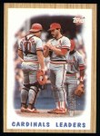 1987 Topps #181   Cardinals Leaders Front Thumbnail