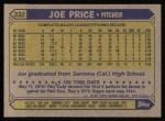 1987 Topps #332  Joe Price  Back Thumbnail