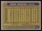 1987 Topps #214  Omar Moreno  Back Thumbnail