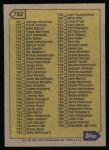 1987 Topps #792   Checklist 661 - 792 Back Thumbnail