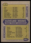 1987 Topps #11   Indians Leaders Back Thumbnail