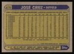1987 Topps #670  Jose Cruz  Back Thumbnail