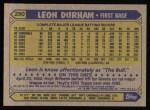 1987 Topps #290  Leon Durham  Back Thumbnail