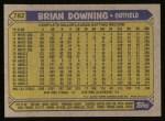 1987 Topps #782  Brian Downing  Back Thumbnail