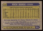 1987 Topps #638  Rich Bordi  Back Thumbnail