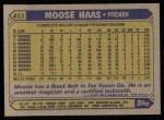 1987 Topps #413  Moose Haas  Back Thumbnail