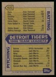 1987 Topps #631   Tigers Team Back Thumbnail