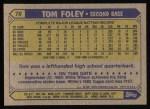 1987 Topps #78  Tom Foley  Back Thumbnail