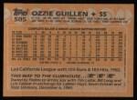 1988 Topps #585  Ozzie Guillen  Back Thumbnail