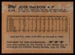 1988 Topps #634  Jose DeLeon  Back Thumbnail