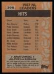 1988 Topps #398   -  Juan Samuel All-Star Back Thumbnail