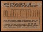 1988 Topps #126  Steve Jeltz  Back Thumbnail