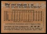 1988 Topps #230  Pat Tabler  Back Thumbnail
