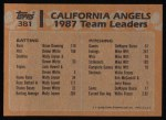 1988 Topps #381  Wally Joyner  Back Thumbnail