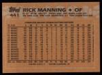 1988 Topps #441  Rick Manning  Back Thumbnail