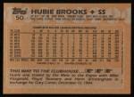 1988 Topps #50  Hubie Brooks  Back Thumbnail