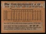 1988 Topps #375  Tom Brunansky  Back Thumbnail