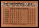 1988 Topps #791  Ted Simmons  Back Thumbnail