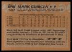 1988 Topps #507  Mark Gubicza  Back Thumbnail