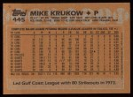1988 Topps #445  Mike Krukow  Back Thumbnail