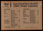 1988 Topps #261   Giants Leaders Back Thumbnail