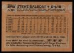 1988 Topps #638  Steve Balboni  Back Thumbnail