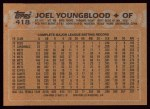 1988 Topps #418  Joel Youngblood  Back Thumbnail