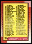 1990 Topps #128   Checklist 1 Front Thumbnail