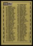 1990 Topps #128   Checklist 1 Back Thumbnail