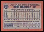 1991 Topps #24  Dave Martinez  Back Thumbnail