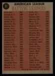 1962 Topps #51   -  Al Kaline / Norm Cash / Elston Howard / Jimmy Piersall AL Batting Leaders Back Thumbnail