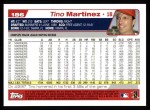 2004 Topps #186  Tino Martinez  Back Thumbnail
