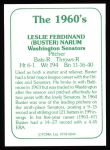 1978 TCMA The Stars of the 1960s #44  Buster Narum  Back Thumbnail