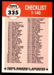 1953 Topps Archives #335   Checklist 1-140 Back Thumbnail