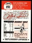 1953 Topps Archives #191  Ralph Kiner  Back Thumbnail