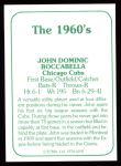 1978 TCMA The Stars of the 1960s #291  John Boccabella  Back Thumbnail