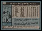 1980 Topps #147  Terry Puhl  Back Thumbnail