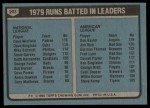 1980 Topps #203   -   Dave Winfield / Don Baylor RBI Leaders  Back Thumbnail