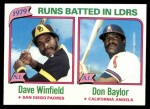 1980 Topps #203   -   Dave Winfield / Don Baylor RBI Leaders  Front Thumbnail