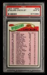1977 Topps #222   Steelers Team Checklist Front Thumbnail