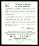 1934 Goudey Reprint #64  Frank Grube  Back Thumbnail