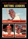 1971 O-Pee-Chee #62   -  Rico Carty / Manny Sanguillen / Joe Torre NL Batting Leaders   Front Thumbnail