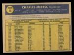 1970 O-Pee-Chee #16  Charlie Metro  Back Thumbnail