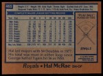 1978 Topps #465  Hal McRae  Back Thumbnail