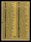 1970 O-Pee-Chee #128   Checklist 133-263 Back Thumbnail