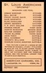 1922 E120 American Caramel Reprint #104  Elam Van Gilder  Back Thumbnail
