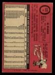 1969 O-Pee-Chee #14  Al McBean  Back Thumbnail