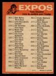 1973 O-Pee-Chee Blue Team Checklist #15   Expos Team Checklist Back Thumbnail