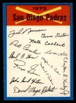 1973 O-Pee-Chee Blue Team Checklist #21   -      Padres Team Checklist Front Thumbnail
